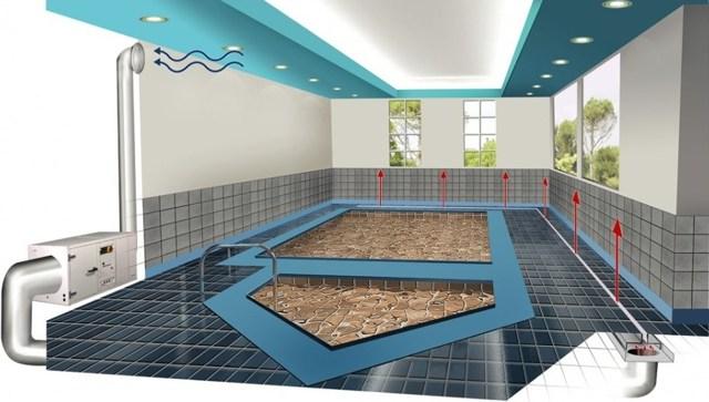 монтаж вентиляции бассейнов